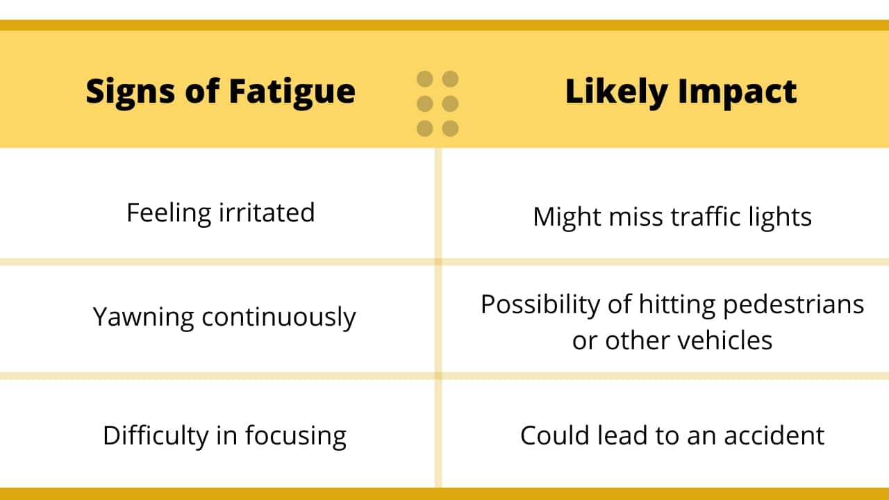 Signs-of-Fatigue